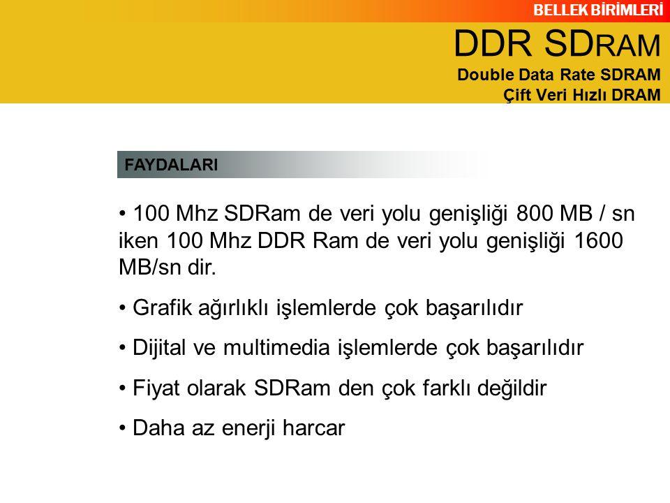 BELLEK BİRİMLERİ FAYDALARI 100 Mhz SDRam de veri yolu genişliği 800 MB / sn iken 100 Mhz DDR Ram de veri yolu genişliği 1600 MB/sn dir. Grafik ağırlık