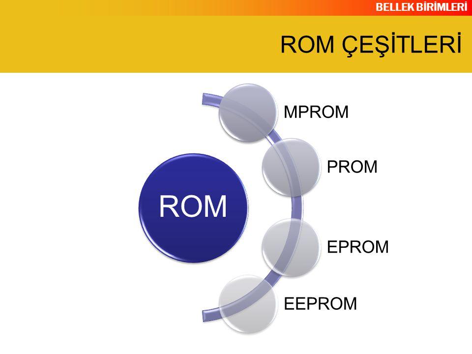 BELLEK BİRİMLERİ ROM ÇEŞİTLERİ ROM MPROM PROM EPROM EEPROM