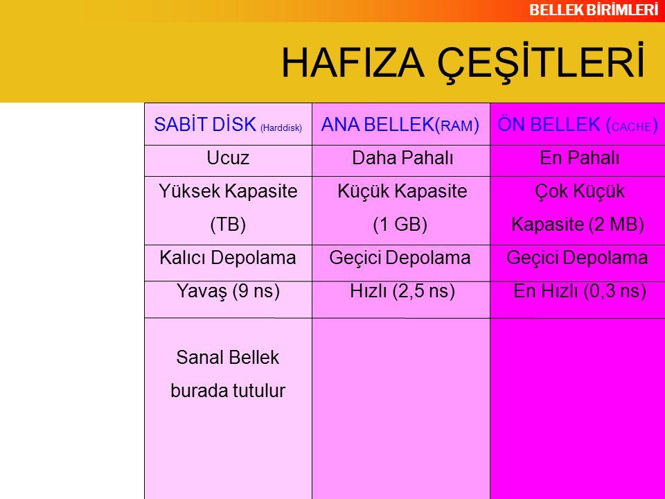 BELLEK BİRİMLERİ BELLEK ÇEŞİTLERİ