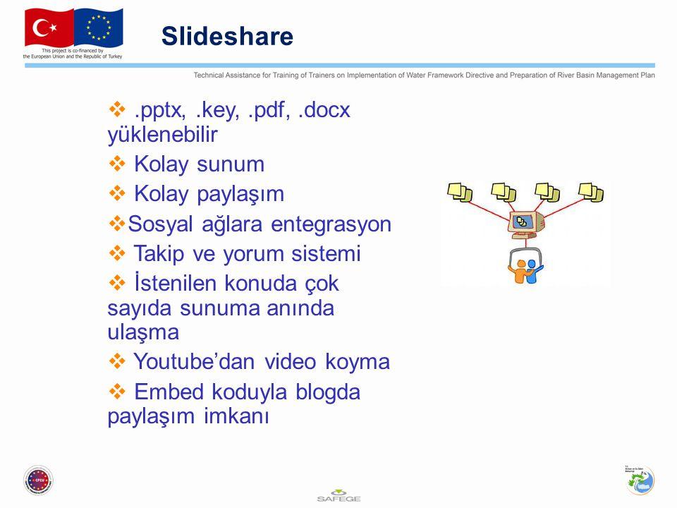 Slideshare .pptx,.key,.pdf,.docx yüklenebilir  Kolay sunum  Kolay paylaşım  Sosyal ağlara entegrasyon  Takip ve yorum sistemi  İstenilen konuda