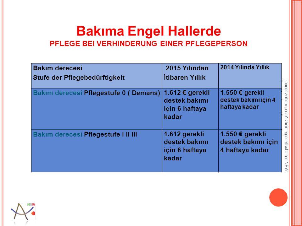 "Landesverband der Alzheimergesellschaften NRW Projekt ""Leben mit Demenz Bakıma Engel Hallerde PFLEGE BEI VERHINDERUNG EINER PFLEGEPERSON Bakım derecesi Stufe der Pflegebedürftigkeit 2015 Yılından İtibaren Yıllık 2014 Yılında Yıllık Bakım derecesi Pflegestufe 0 ( Demans) 1.612 € gerekli destek bakımı için 6 haftaya kadar 1.550 € gerekli destek bakımı için 4 haftaya kadar Bakım derecesi Pflegestufe I II III 1.612 gerekli destek bakımı için 6 haftaya kadar 1.550 € gerekli destek bakımı için 4 haftaya kadar"