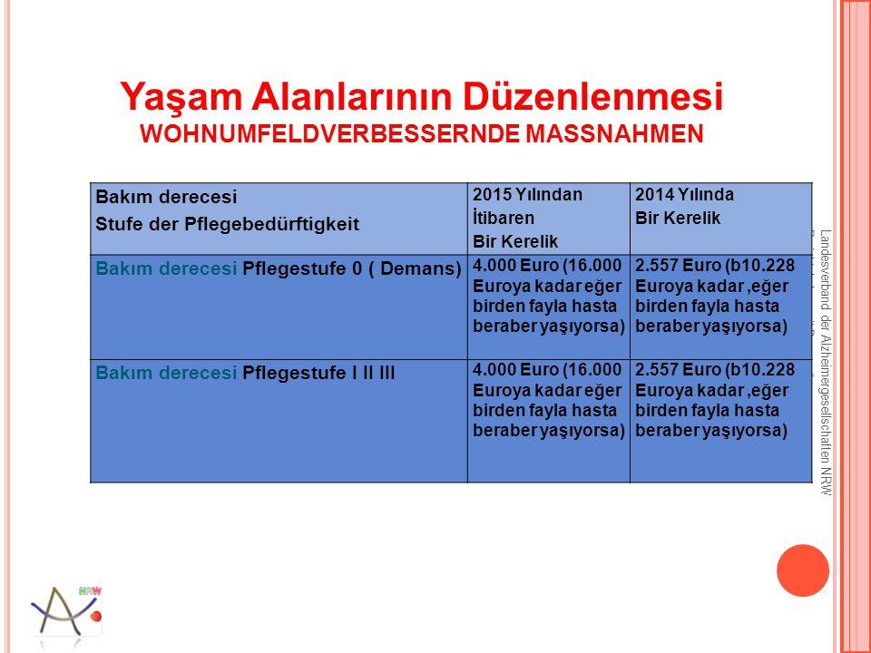 "Landesverband der Alzheimergesellschaften NRW Projekt ""Leben mit Demenz"" Yaşam Alanlarının Düzenlenmesi WOHNUMFELDVERBESSERNDE MASSNAHMEN Bakım derece"