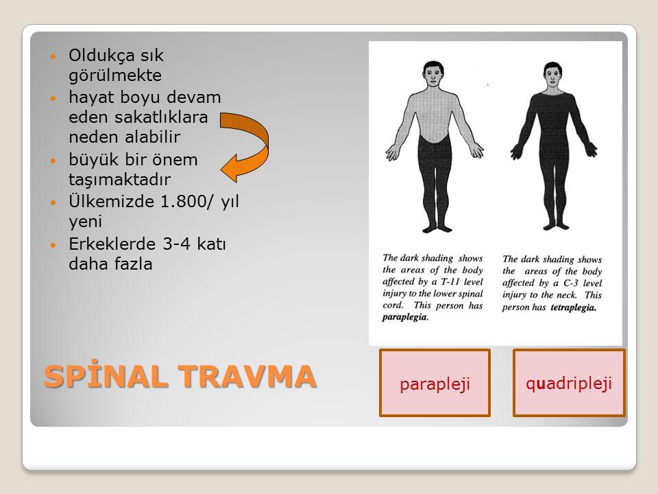 Figure 23-11 Servikal boyunluk uygulaması kurtarıcı 1 omurga eksenini düz stabilize edr kurtarıcı 2 boyunluk yerleştirir kurtarıcı 1 hasta sırt tahtasına alınıncaya kadar destek verir.