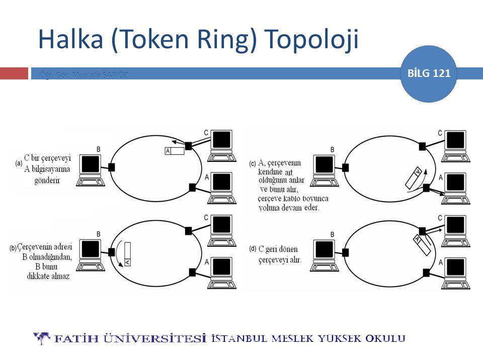 BİLG 121 Halka (Token Ring) Topoloji