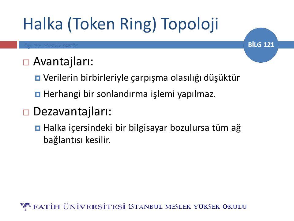 BİLG 121 Halka (Token Ring) Topoloji  Avantajları:  Verilerin birbirleriyle çarpışma olasılığı düşüktür  Herhangi bir sonlandırma işlemi yapılmaz.