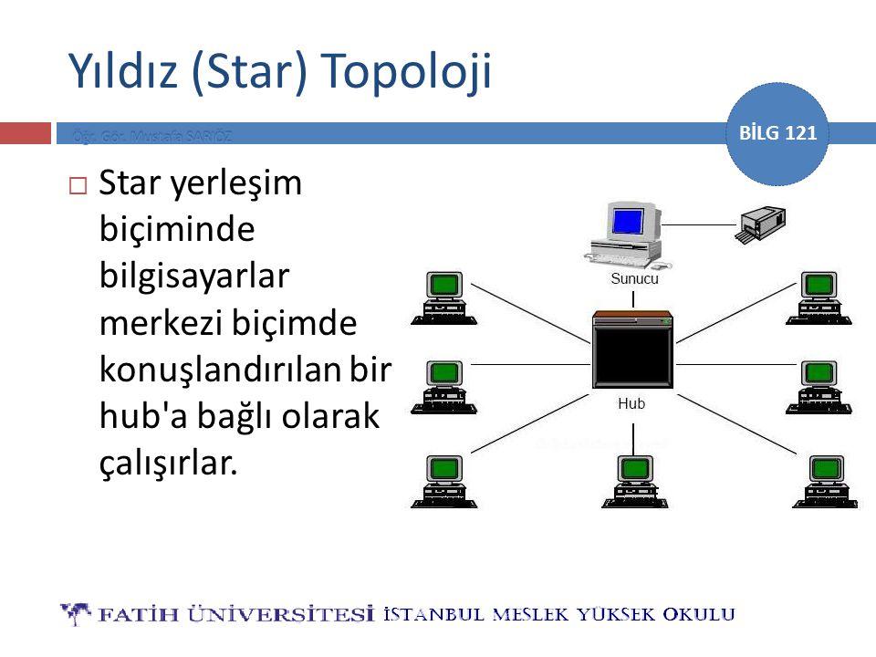 BİLG 121 Yıldız (Star) Topoloji  Star yerleşim biçiminde bilgisayarlar merkezi biçimde konuşlandırılan bir hub'a bağlı olarak çalışırlar.