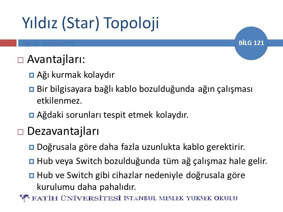 BİLG 121 Yıldız (Star) Topoloji  Avantajları:  Ağı kurmak kolaydır  Bir bilgisayara bağlı kablo bozulduğunda ağın çalışması etkilenmez.  Ağdaki so