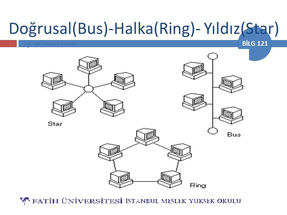 BİLG 121 Doğrusal(Bus)-Halka(Ring)- Yıldız(Star)