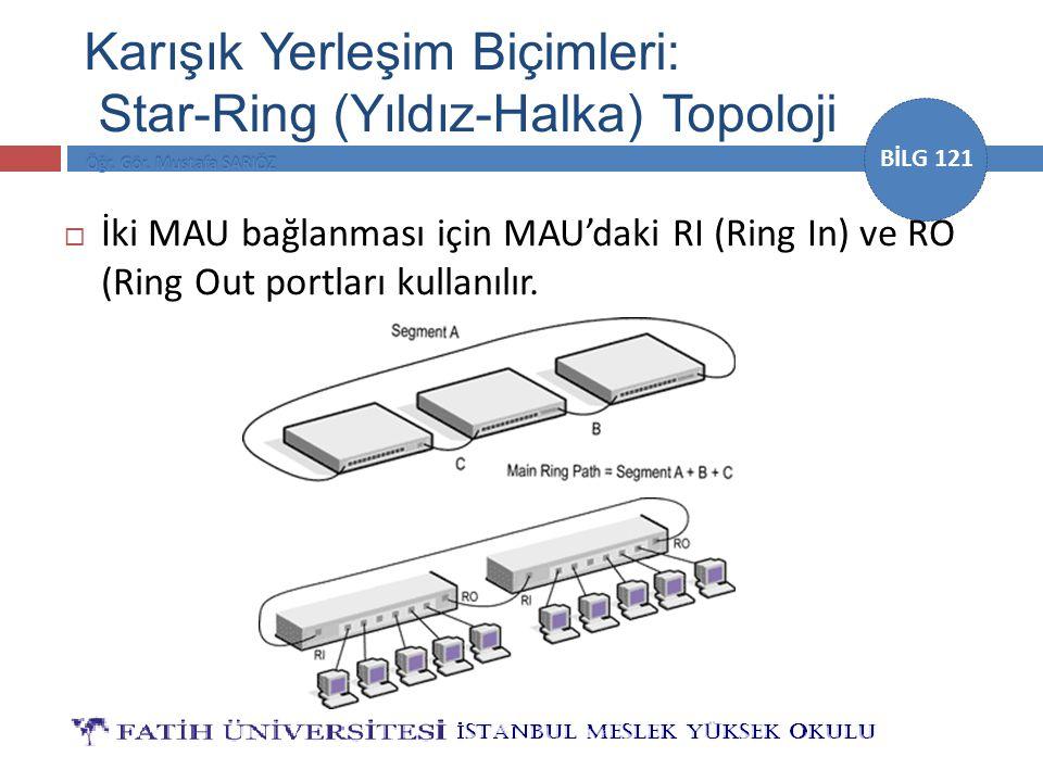 BİLG 121  İki MAU bağlanması için MAU'daki RI (Ring In) ve RO (Ring Out portları kullanılır. Karışık Yerleşim Biçimleri: Star-Ring (Yıldız-Halka) Top