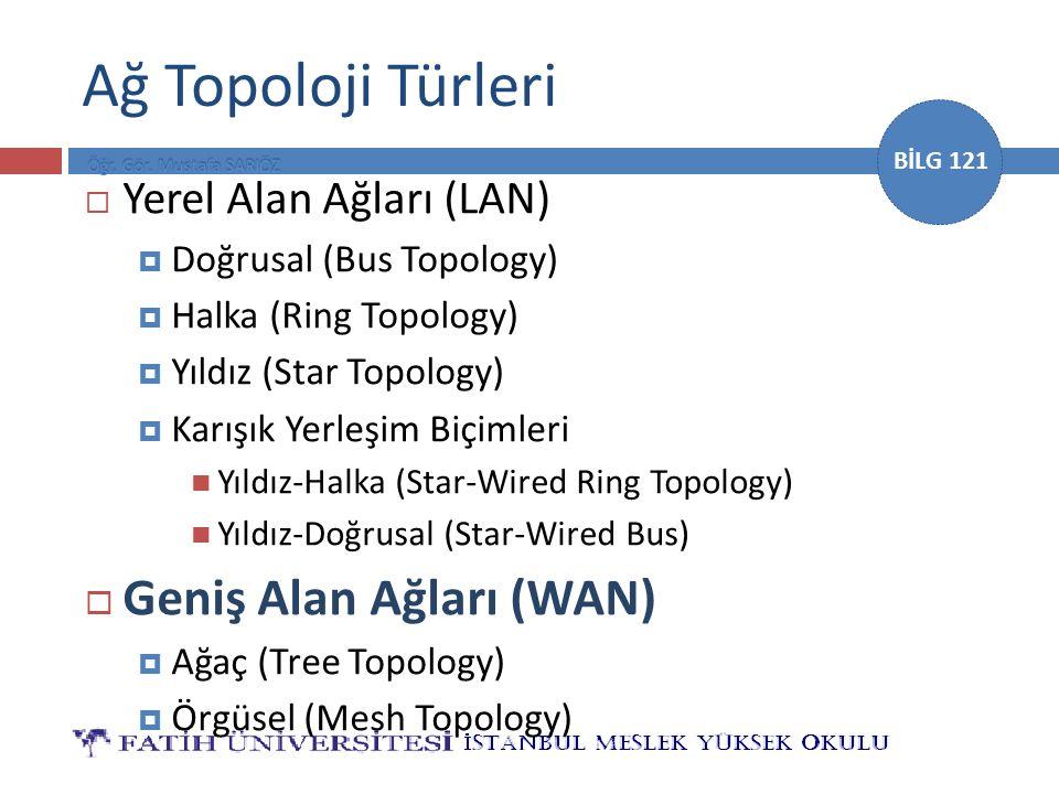 BİLG 121 Ağ Topoloji Türleri  Yerel Alan Ağları (LAN)  Doğrusal (Bus Topology)  Halka (Ring Topology)  Yıldız (Star Topology)  Karışık Yerleşim B
