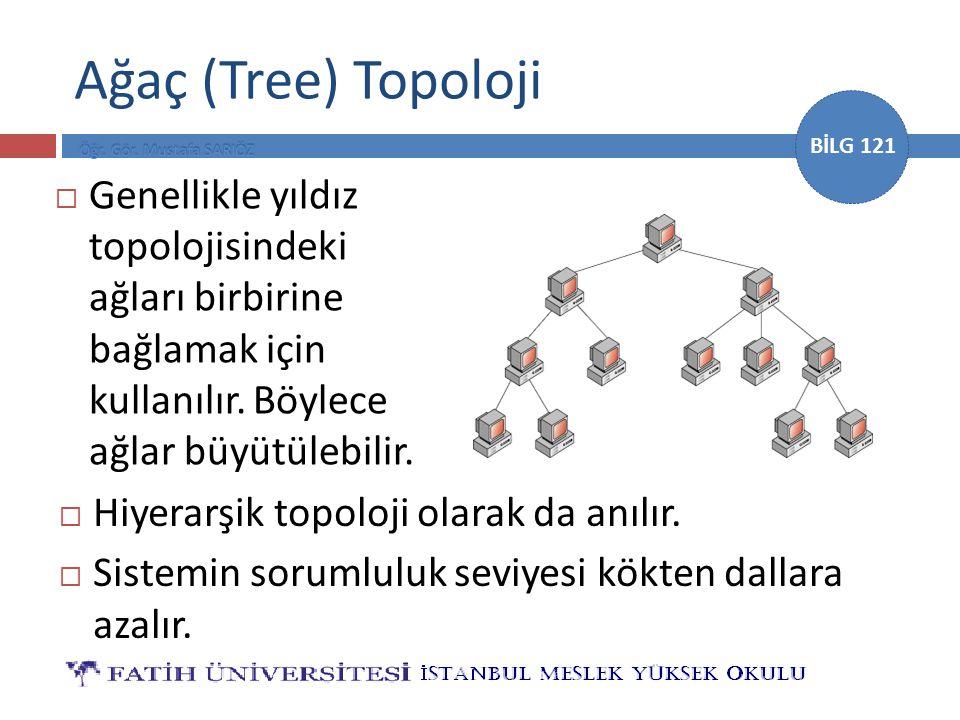 BİLG 121 Ağaç (Tree) Topoloji  Genellikle yıldız topolojisindeki ağları birbirine bağlamak için kullanılır. Böylece ağlar büyütülebilir.  Hiyerarşik