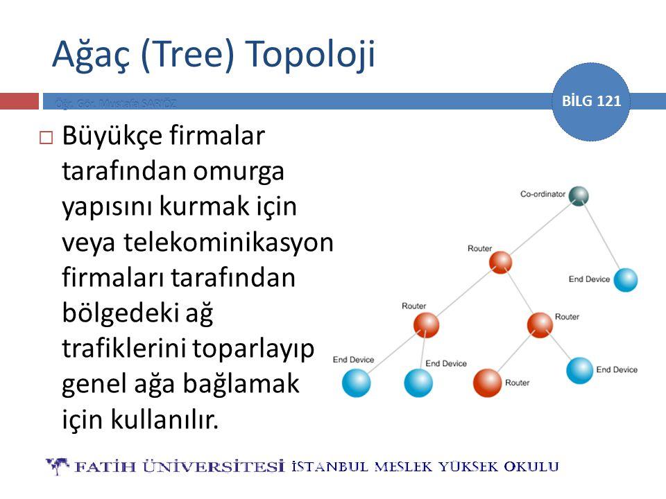 BİLG 121 Ağaç (Tree) Topoloji  Büyükçe firmalar tarafından omurga yapısını kurmak için veya telekominikasyon firmaları tarafından bölgedeki ağ trafik