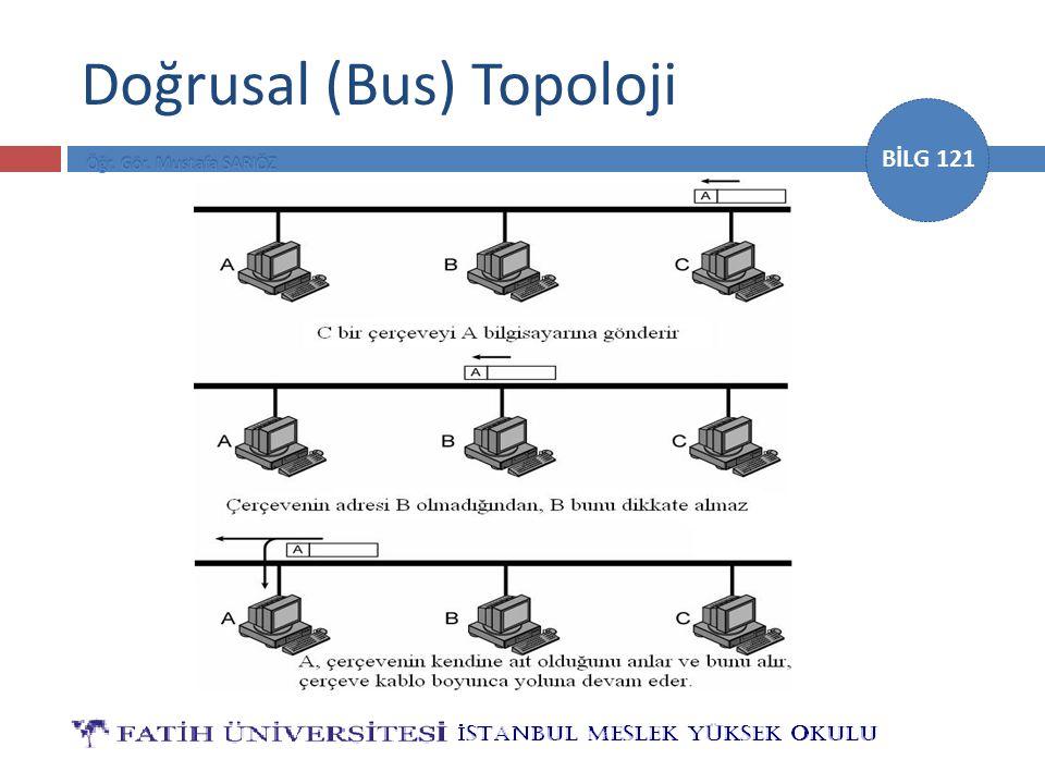 BİLG 121 Doğrusal (Bus) Topoloji