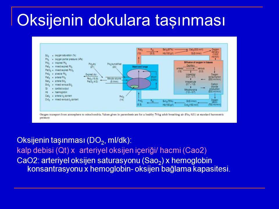 Oksijenin dokulara ulaşmasında sorunlar Kalp debisinde ↓ (düşük akım hipoksemisi) Hemoglobin konsantrasyonunda ↓ (anemi) veya oksijen bağlanmasında veya serbestleşmesinde sorun (hemoglobinopati) Oksijenin kana karışmasında sorunlar (hipoksi/doku hipoksisi) (hipoventilasyon, V/Q dengesizliği, düşük oksijen konsantrasyonunda solunum)