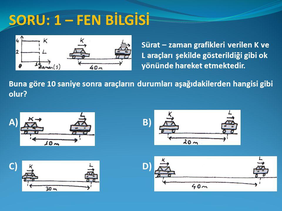 SORU: 1 – FEN BİLGİSİ Buna göre 10 saniye sonra araçların durumları aşağıdakilerden hangisi gibi olur? A) B) C) D) Sürat – zaman grafikleri verilen K
