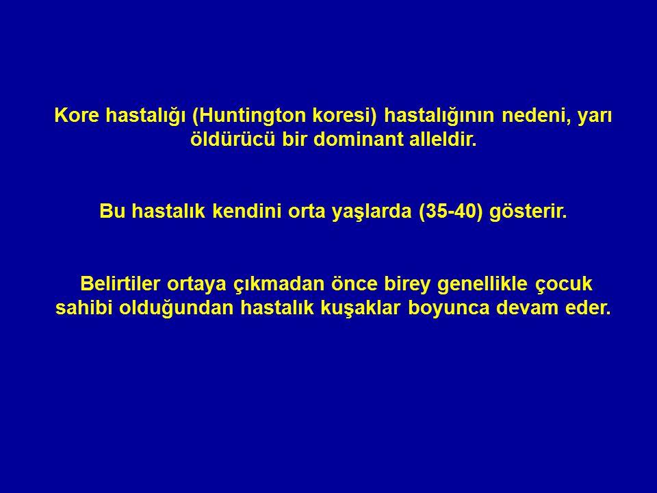 Kore hastalığı (Huntington koresi) hastalığının nedeni, yarı öldürücü bir dominant alleldir. Bu hastalık kendini orta yaşlarda (35-40) gösterir. Belir