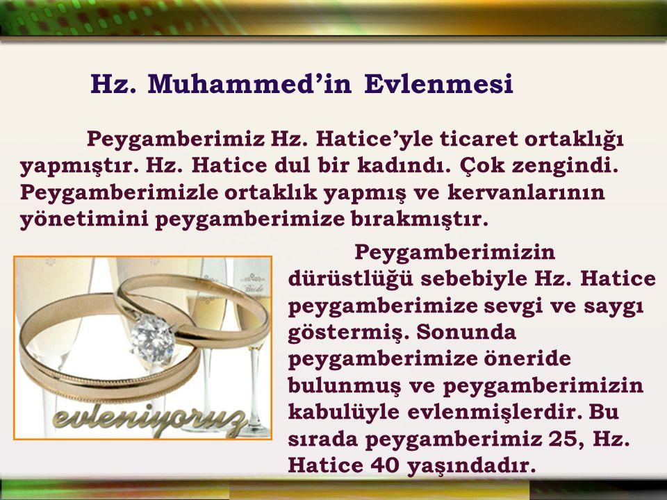 Hz.Muhammed'in Çocukları Hz.Peygamber in Hz.