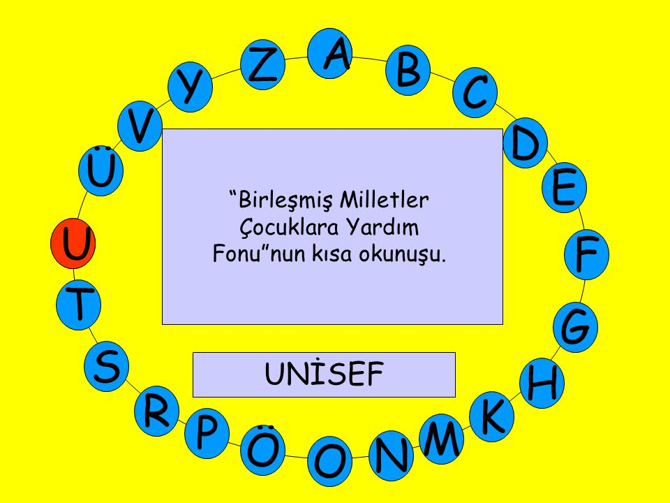 """A M Ü V Y Z E D C B A U T G F S P Ö O H K N R """"Birleşmiş Milletler Çocuklara Yardım Fonu""""nun kısa okunuşu. UNİSEF U"""