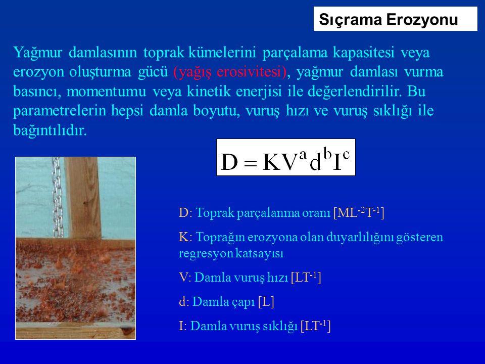 Sıçrama Erozyonu Yağmur damlasının toprak kümelerini parçalama kapasitesi veya erozyon oluşturma gücü (yağış erosivitesi), yağmur damlası vurma basınc