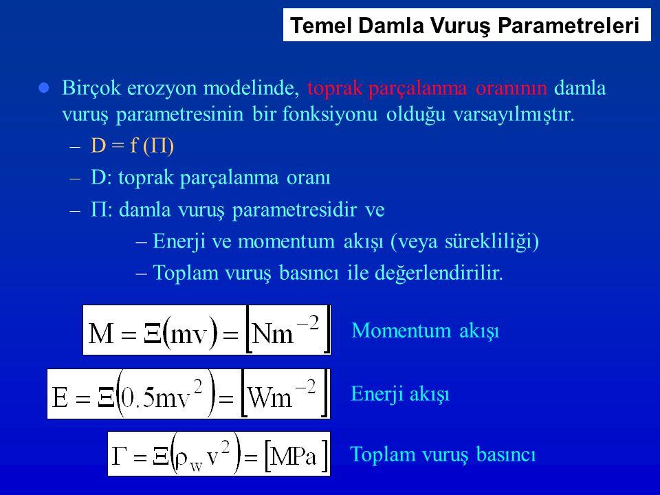 Temel Damla Vuruş Parametreleri Birçok erozyon modelinde, toprak parçalanma oranının damla vuruş parametresinin bir fonksiyonu olduğu varsayılmıştır.