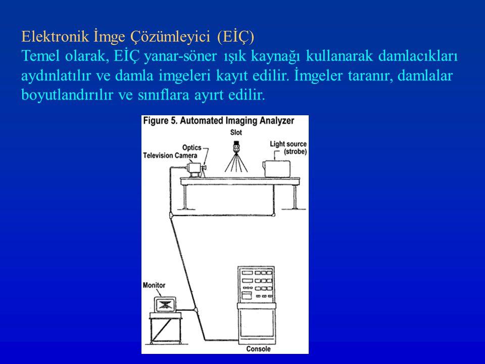 Elektronik İmge Çözümleyici (EİÇ) Temel olarak, EİÇ yanar-söner ışık kaynağı kullanarak damlacıkları aydınlatılır ve damla imgeleri kayıt edilir. İmge