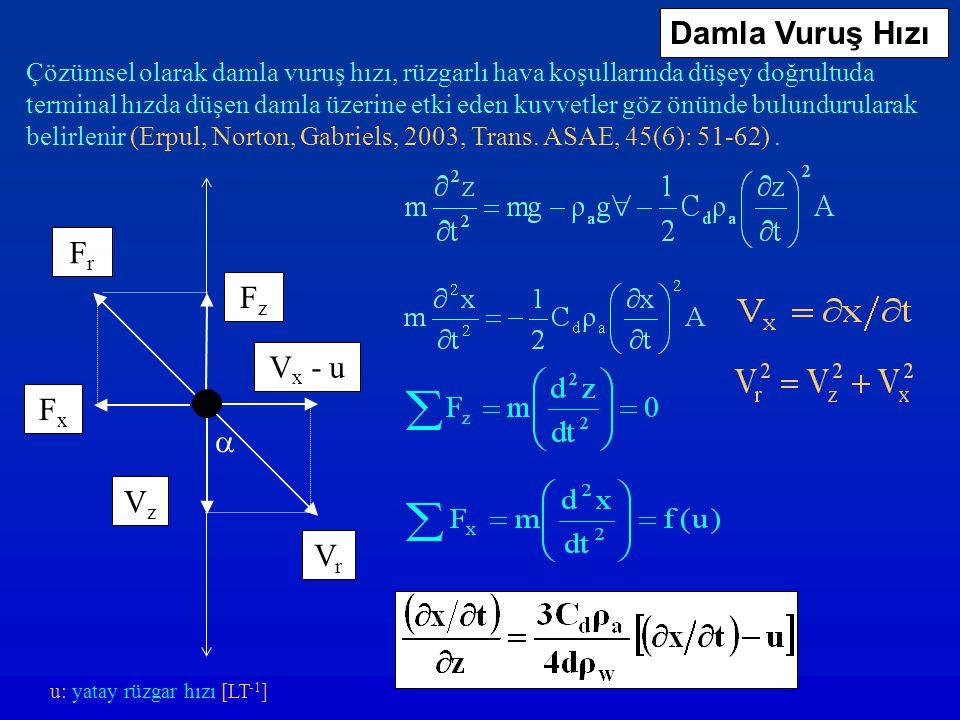 V x - u VrVr VzVz  FzFz FrFr FxFx Çözümsel olarak damla vuruş hızı, rüzgarlı hava koşullarında düşey doğrultuda terminal hızda düşen damla üzerine et