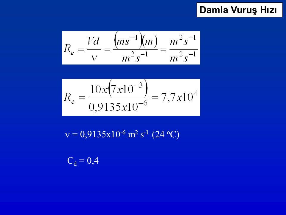 = 0,9135x10 -6 m 2 s -1 (24 o C) C d = 0,4 Damla Vuruş Hızı