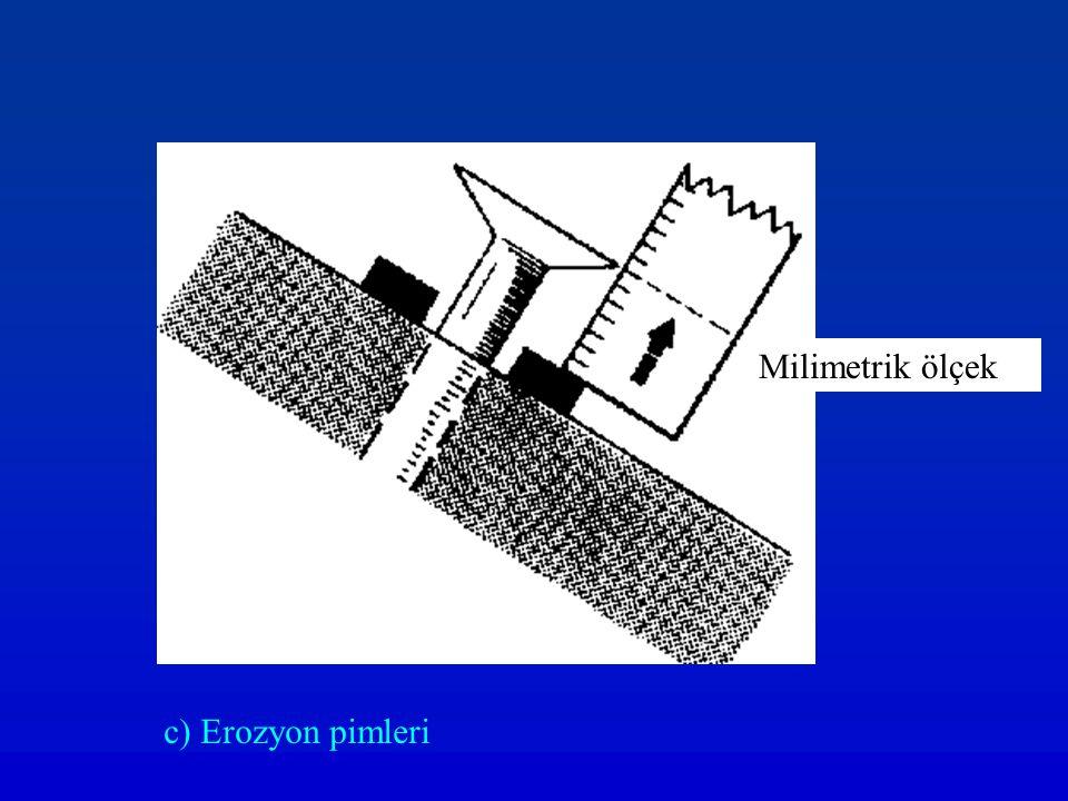 c) Erozyon pimleri Milimetrik ölçek