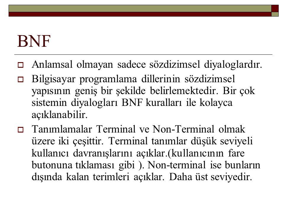 BNF  Anlamsal olmayan sadece sözdizimsel diyaloglardır.  Bilgisayar programlama dillerinin sözdizimsel yapısının geniş bir şekilde belirlemektedir.