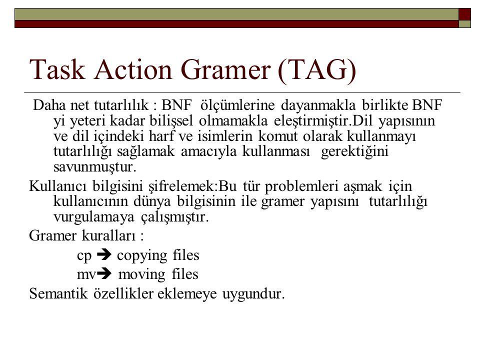 Task Action Gramer (TAG) Daha net tutarlılık : BNF ölçümlerine dayanmakla birlikte BNF yi yeteri kadar bilişsel olmamakla eleştirmiştir.Dil yapısının