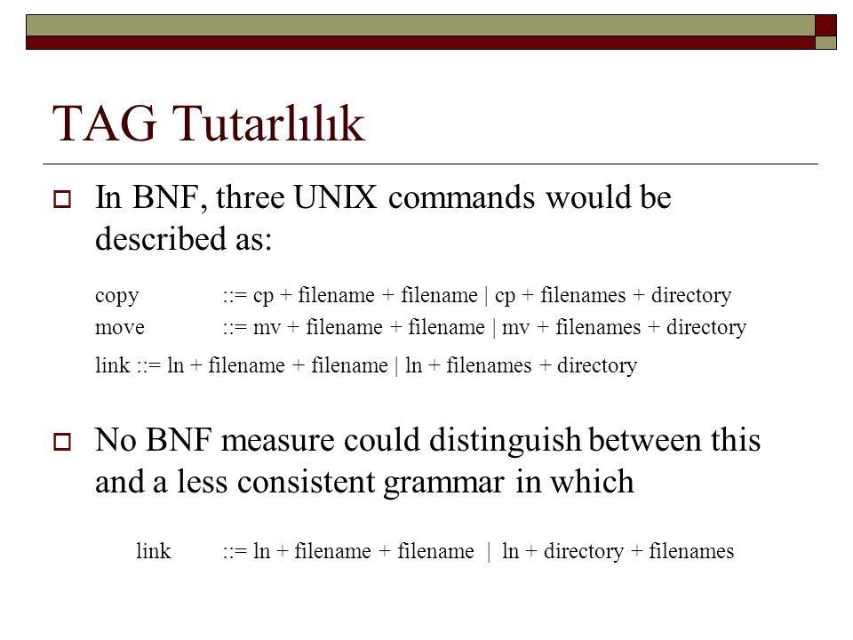 TAG Tutarlılık  In BNF, three UNIX commands would be described as: copy ::= cp + filename + filename | cp + filenames + directory move::= mv + filena