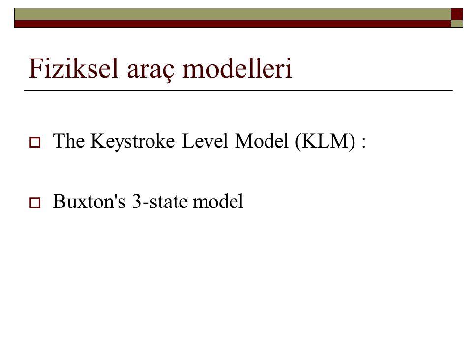 Fiziksel araç modelleri  The Keystroke Level Model (KLM) :  Buxton's 3-state model