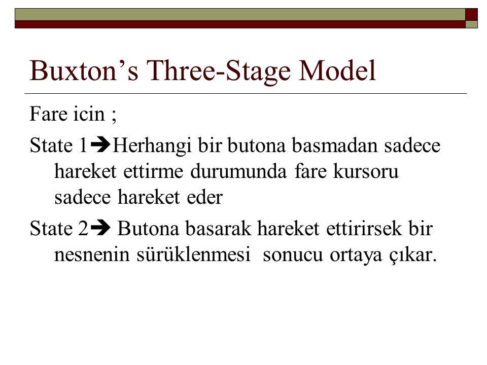 Buxton's Three-Stage Model Fare icin ; State 1  Herhangi bir butona basmadan sadece hareket ettirme durumunda fare kursoru sadece hareket eder State