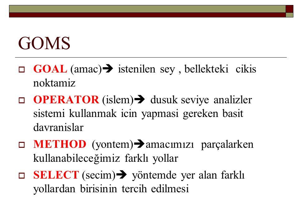 Task Action Gramer (TAG) Daha net tutarlılık : BNF ölçümlerine dayanmakla birlikte BNF yi yeteri kadar bilişsel olmamakla eleştirmiştir.Dil yapısının ve dil içindeki harf ve isimlerin komut olarak kullanmayı tutarlılığı sağlamak amacıyla kullanması gerektiğini savunmuştur.