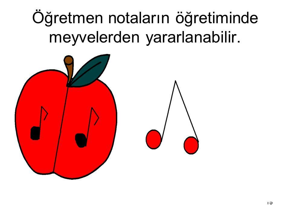 15 Öğretmen notaların öğretiminde meyvelerden yararlanabilir.