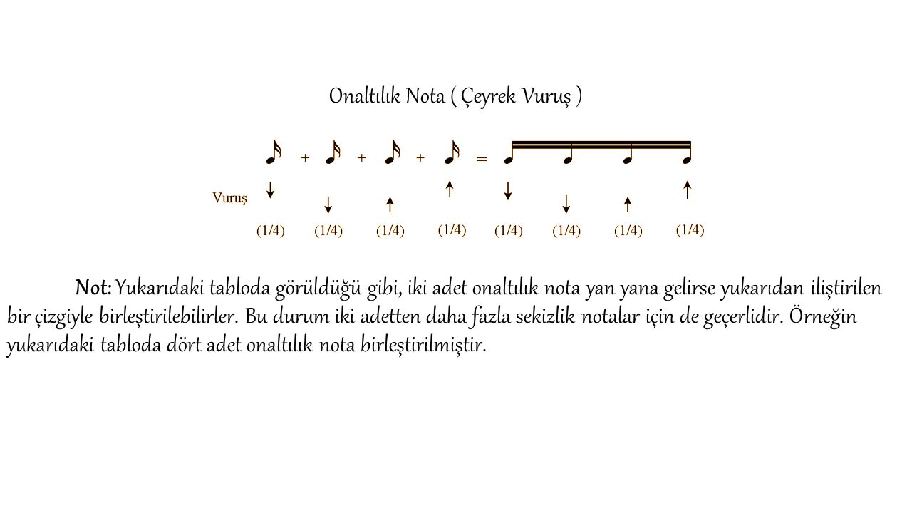 Onaltılık Nota ( Çeyrek Vuruş ) Not: Yukarıdaki tabloda görüldüğü gibi, iki adet onaltılık nota yan yana gelirse yukarıdan iliştirilen bir çizgiyle bi