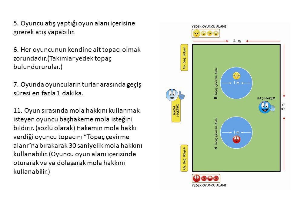 5. Oyuncu atış yaptığı oyun alanı içerisine girerek atış yapabilir. 6. Her oyuncunun kendine ait topacı olmak zorundadır.(Takımlar yedek topaç bulundu