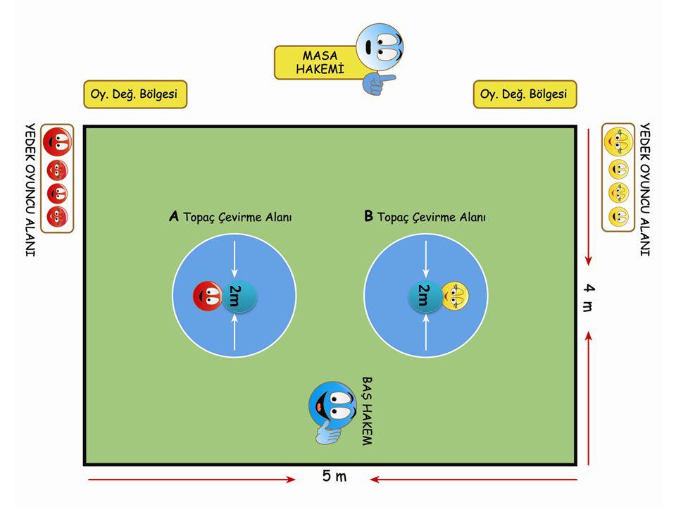 OYUN KURALLARI 1.OYUN ALANI: Oyun açık alanlarda veya kapalı spor salonlarında oynanabilir.