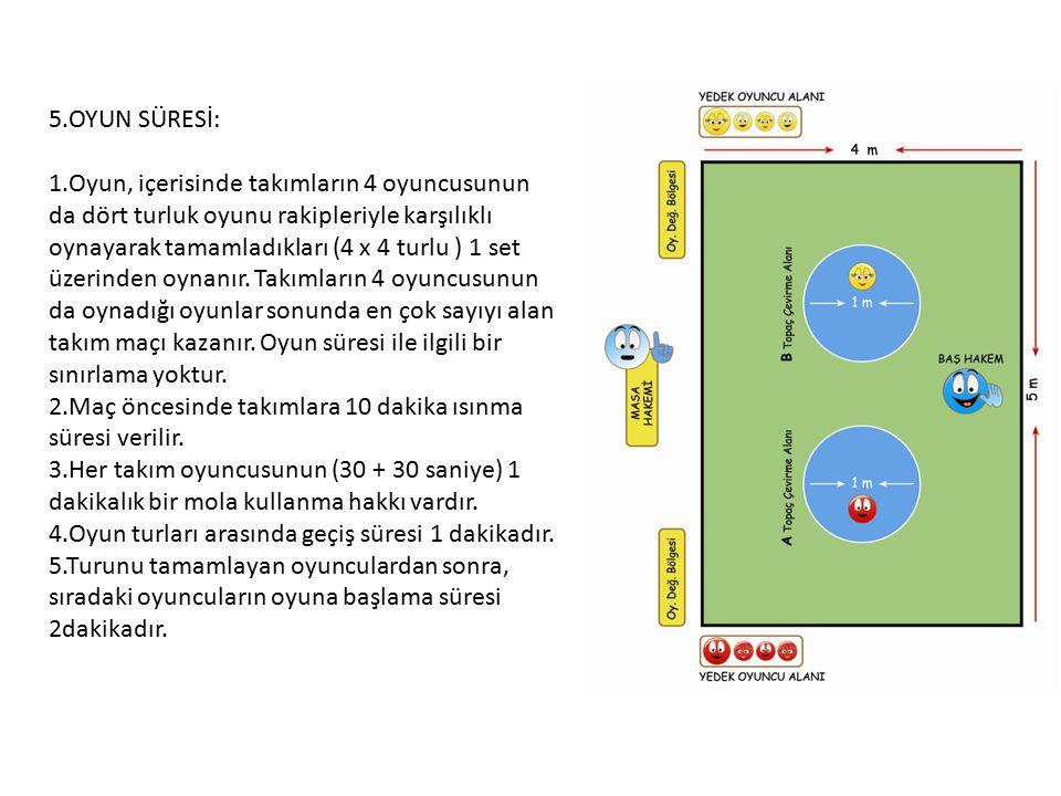 5.OYUN SÜRESİ: 1.Oyun, içerisinde takımların 4 oyuncusunun da dört turluk oyunu rakipleriyle karşılıklı oynayarak tamamladıkları (4 x 4 turlu ) 1 set