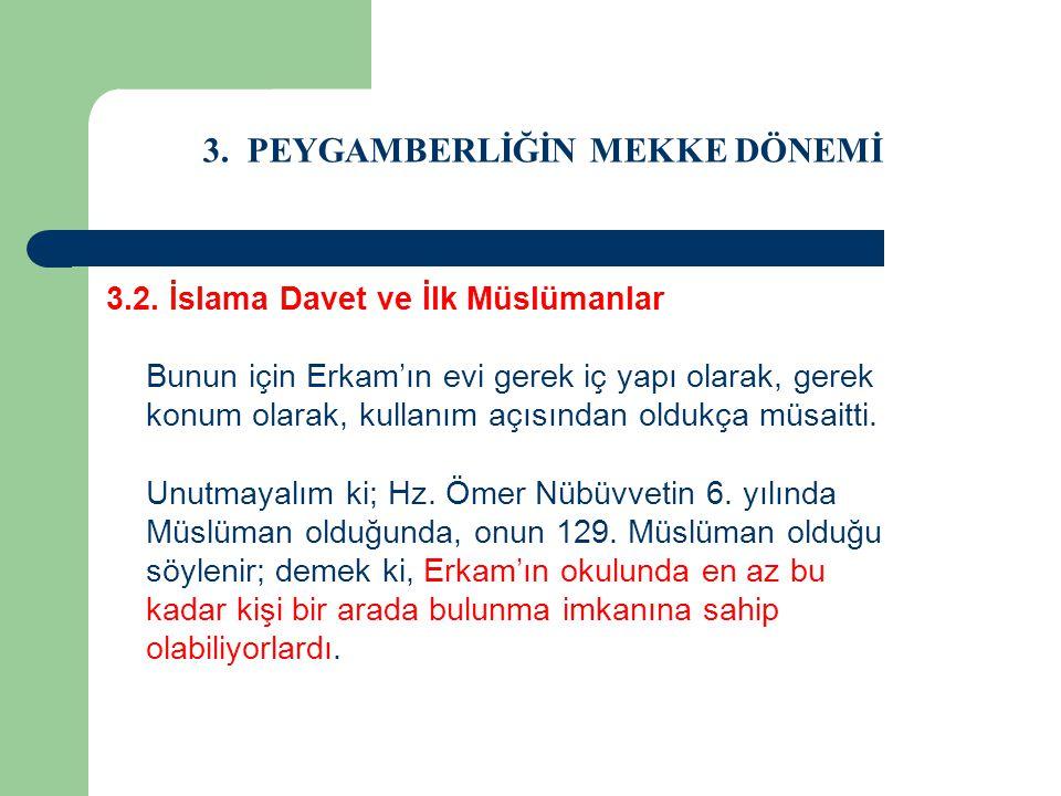 3. PEYGAMBERLİĞİN MEKKE DÖNEMİ 3.2. İslama Davet ve İlk Müslümanlar Bunun için Erkam'ın evi gerek iç yapı olarak, gerek konum olarak, kullanım açısınd