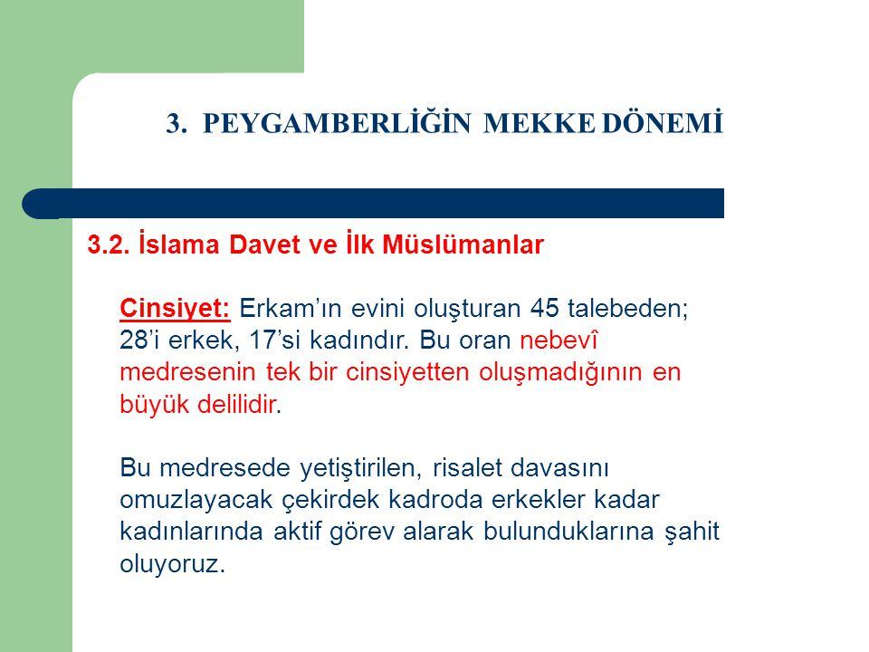 3. PEYGAMBERLİĞİN MEKKE DÖNEMİ 3.2. İslama Davet ve İlk Müslümanlar Cinsiyet: Erkam'ın evini oluşturan 45 talebeden; 28'i erkek, 17'si kadındır. Bu or