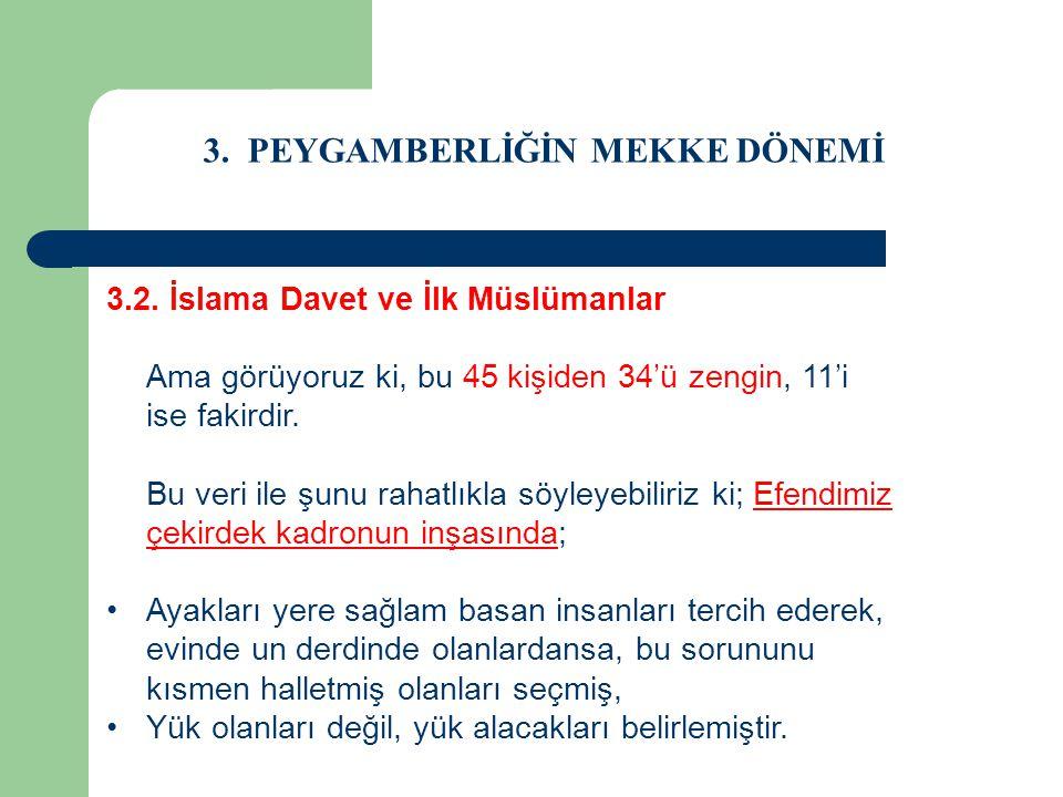 3. PEYGAMBERLİĞİN MEKKE DÖNEMİ 3.2. İslama Davet ve İlk Müslümanlar Ama görüyoruz ki, bu 45 kişiden 34'ü zengin, 11'i ise fakirdir. Bu veri ile şunu r