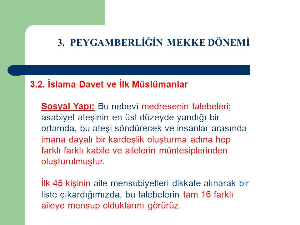 3. PEYGAMBERLİĞİN MEKKE DÖNEMİ 3.2. İslama Davet ve İlk Müslümanlar Sosyal Yapı: Bu nebevî medresenin talebeleri; asabiyet ateşinin en üst düzeyde yan