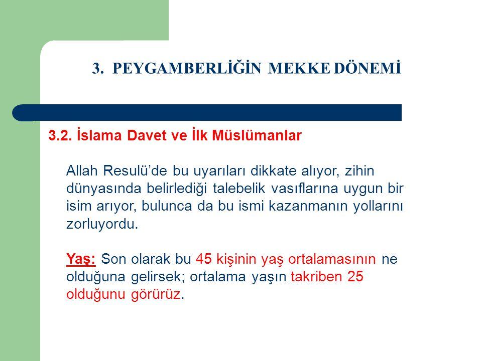 3. PEYGAMBERLİĞİN MEKKE DÖNEMİ 3.2. İslama Davet ve İlk Müslümanlar Allah Resulü'de bu uyarıları dikkate alıyor, zihin dünyasında belirlediği talebeli