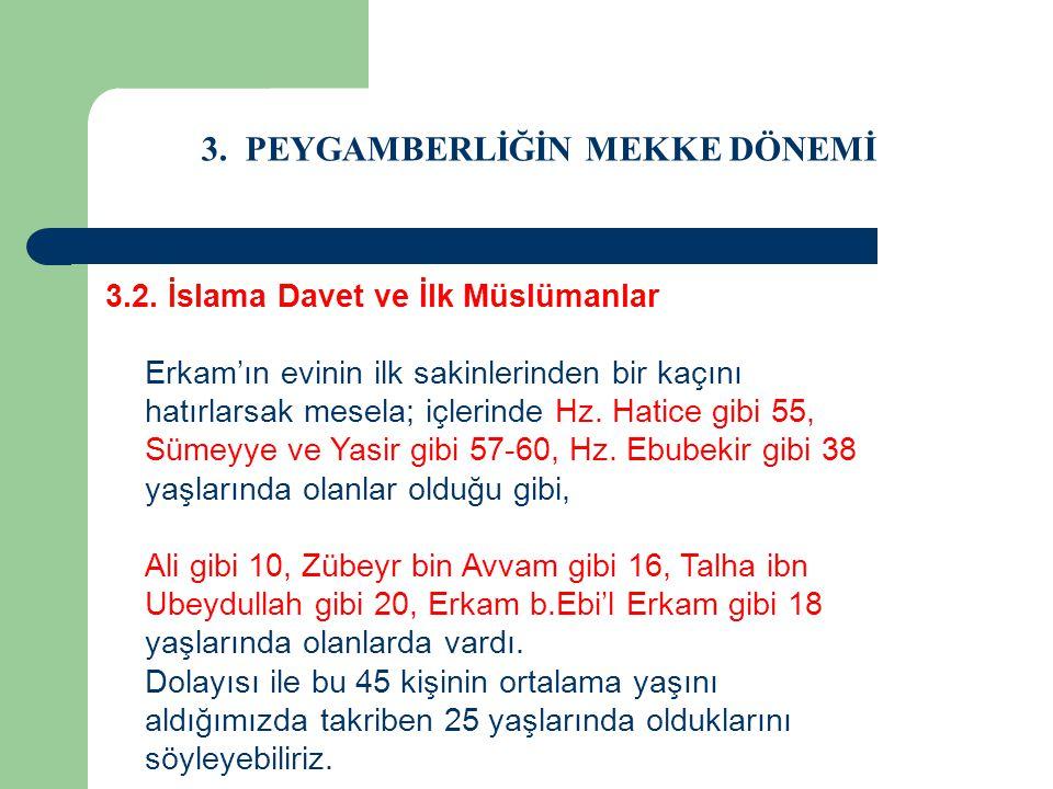 3. PEYGAMBERLİĞİN MEKKE DÖNEMİ 3.2. İslama Davet ve İlk Müslümanlar Erkam'ın evinin ilk sakinlerinden bir kaçını hatırlarsak mesela; içlerinde Hz. Hat
