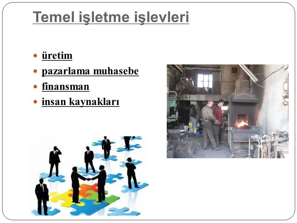 Temel işletme işlevleri üretim pazarlama muhasebe finansman insan kaynakları