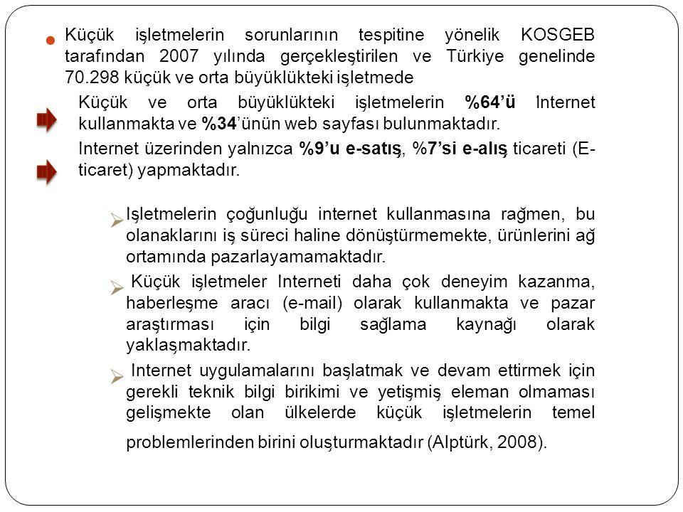 Küçük is ̧ letmelerin sorunlarının tespitine yönelik KOSGEB tarafından 2007 yılında gerçekles ̧ tirilen ve Türkiye genelinde 70.298 küçük ve orta büyü