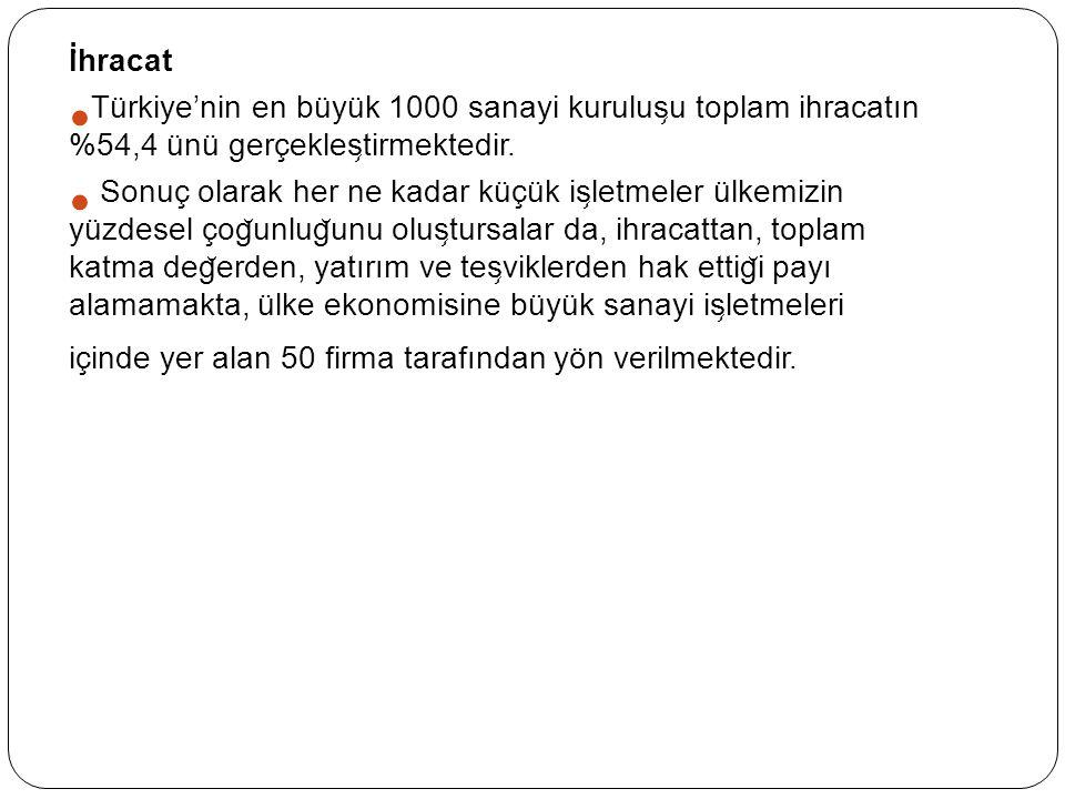 İ ̇ hracat Türkiye'nin en büyük 1000 sanayi kurulus ̧ u toplam ihracatın %54,4 ünü gerçekles ̧ tirmektedir. Sonuç olarak her ne kadar küçük is ̧ letme