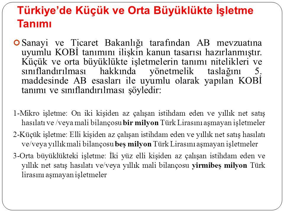 Türkiye'de Küçük ve Orta Büyüklükte İşletme Tanımı Sanayi ve Ticaret Bakanlığı tarafından AB mevzuatına uyumlu KOBİ tanımını ilişkin kanun tasarısı ha