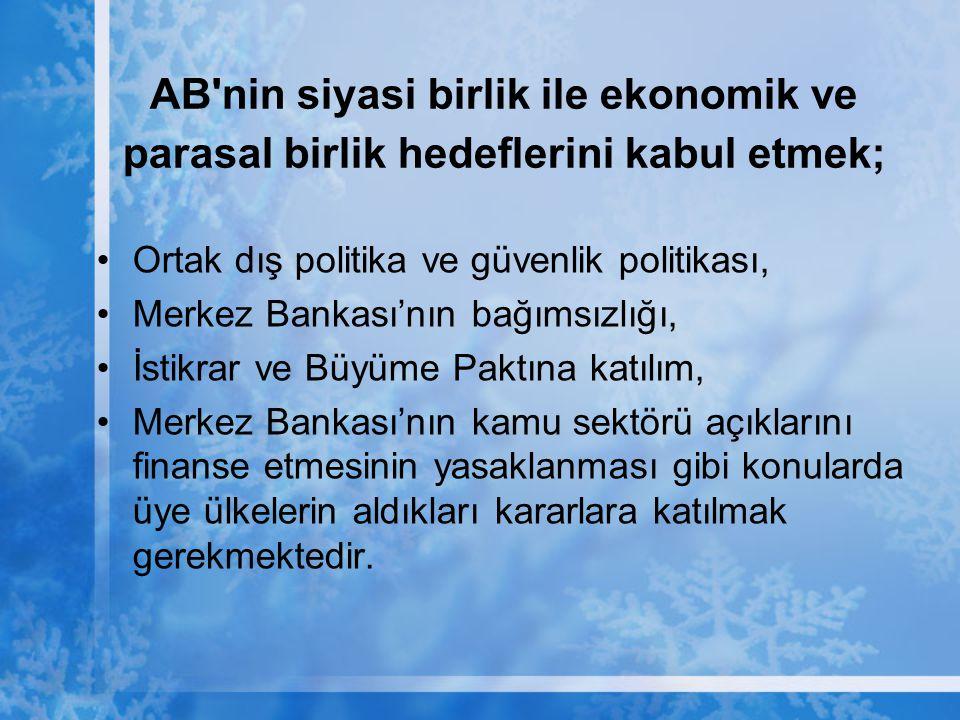 AB'nin siyasi birlik ile ekonomik ve parasal birlik hedeflerini kabul etmek; Ortak dış politika ve güvenlik politikası, Merkez Bankası'nın bağımsızlığ